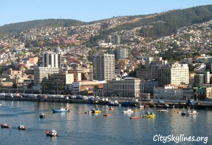 Valparaíso City Skyline - Harbor View