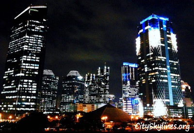 SCBD Sudirman Central Business District