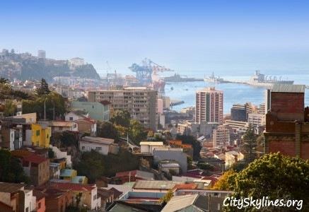 Valparaíso City Skyline, Chile